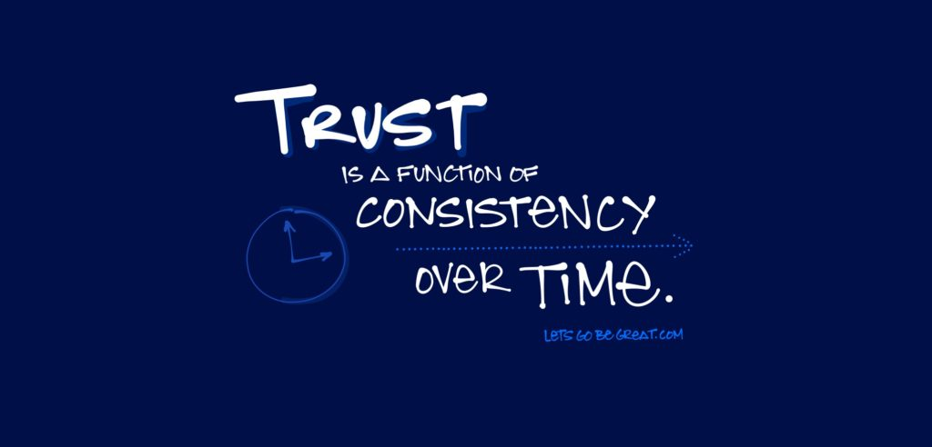 .Building trust with customers